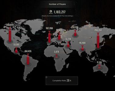 Resident Evil 2 demo download stats